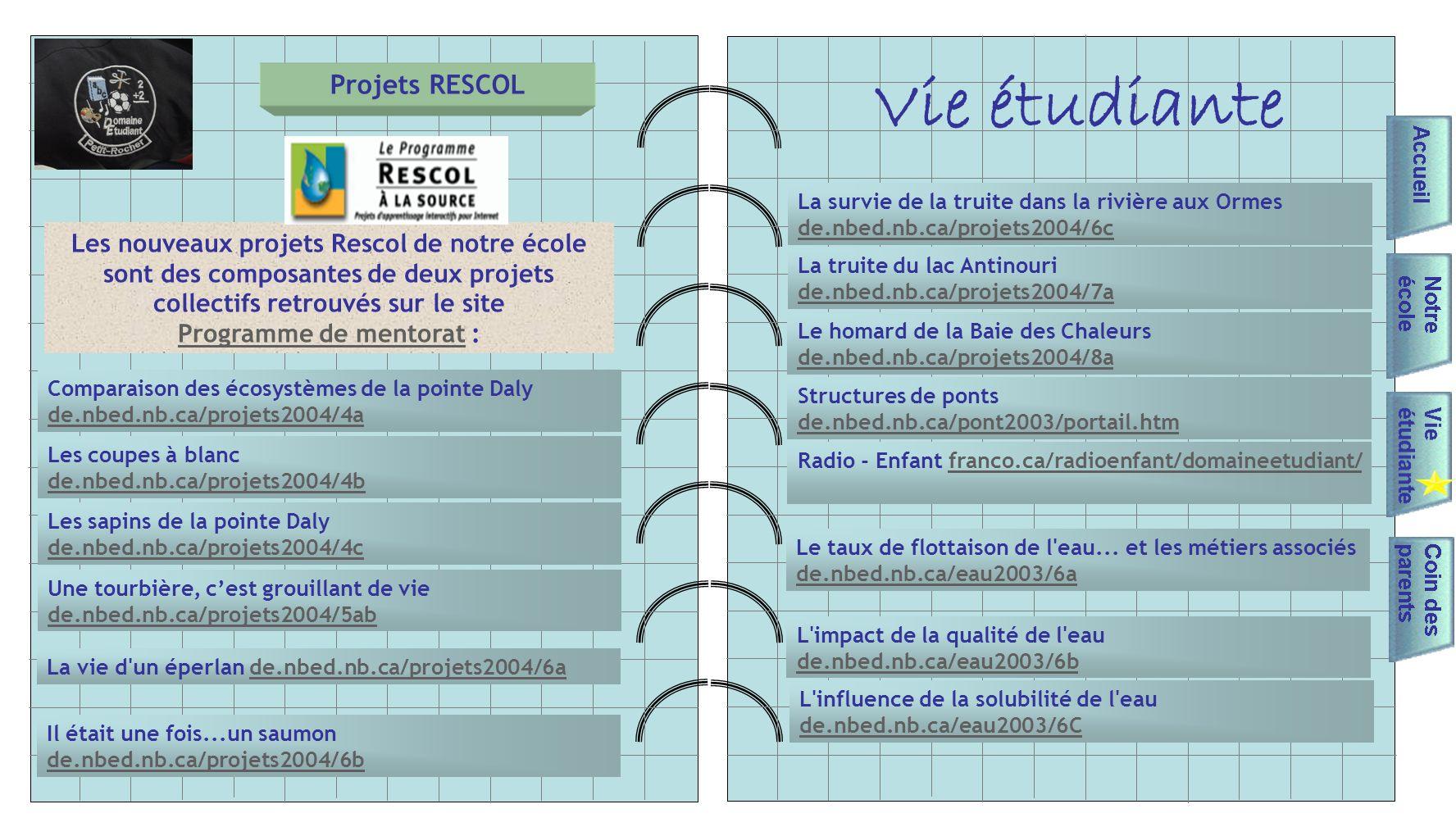 Vie étudiante Les nouveaux projets Rescol de notre école sont des composantes de deux projets collectifs retrouvés sur le site Programme de mentorat : Programme de mentorat Projets RESCOL Comparaison des écosystèmes de la pointe Daly de.nbed.nb.ca/projets2004/4a de.nbed.nb.ca/projets2004/4a Les coupes à blanc de.nbed.nb.ca/projets2004/4b de.nbed.nb.ca/projets2004/4b Les sapins de la pointe Daly de.nbed.nb.ca/projets2004/4c de.nbed.nb.ca/projets2004/4c Une tourbière, cest grouillant de vie de.nbed.nb.ca/projets2004/5ab de.nbed.nb.ca/projets2004/5ab La vie d un éperlan de.nbed.nb.ca/projets2004/6ade.nbed.nb.ca/projets2004/6a L influence de la solubilité de l eau de.nbed.nb.ca/eau2003/6C de.nbed.nb.ca/eau2003/6C Le homard de la Baie des Chaleurs de.nbed.nb.ca/projets2004/8a de.nbed.nb.ca/projets2004/8a Structures de ponts de.nbed.nb.ca/pont2003/portail.htm de.nbed.nb.ca/pont2003/portail.htm Radio - Enfant franco.ca/radioenfant/domaineetudiant/franco.ca/radioenfant/domaineetudiant/ Le taux de flottaison de l eau...