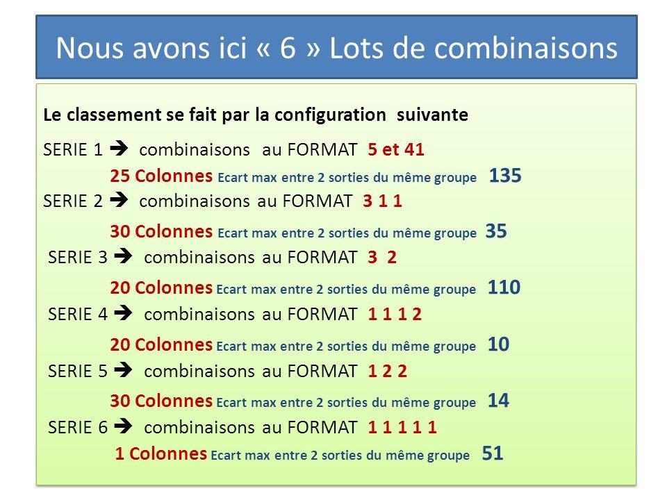 Le classement se fait par la configuration suivante SERIE 1 combinaisons au FORMAT 5 et 41 25 Colonnes Ecart max entre 2 sorties du même groupe 135 SERIE 2 combinaisons au FORMAT 3 1 1 30 Colonnes Ecart max entre 2 sorties du même groupe 35 SERIE 3 combinaisons au FORMAT 3 2 20 Colonnes Ecart max entre 2 sorties du même groupe 110 SERIE 4 combinaisons au FORMAT 1 1 1 2 20 Colonnes Ecart max entre 2 sorties du même groupe 10 SERIE 5 combinaisons au FORMAT 1 2 2 30 Colonnes Ecart max entre 2 sorties du même groupe 14 SERIE 6 combinaisons au FORMAT 1 1 1 1 1 1 Colonnes Ecart max entre 2 sorties du même groupe 51 Nous avons ici « 6 » Lots de combinaisons
