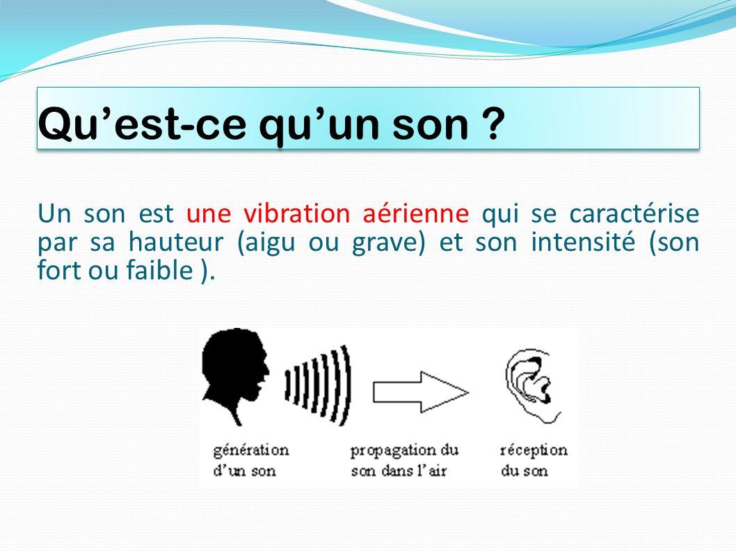 Quest-ce quun son ? Un son est une vibration aérienne qui se caractérise par sa hauteur (aigu ou grave) et son intensité (son fort ou faible ).