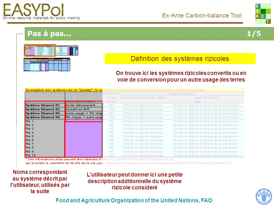 On-line resource materials for policy making Ex-Ante Carbon-balance Tool Food and Agriculture Organization of the United Nations, FAO Pas à pas...1/5