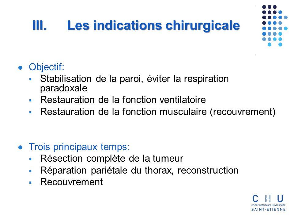 Objectif: Stabilisation de la paroi, éviter la respiration paradoxale Restauration de la fonction ventilatoire Restauration de la fonction musculaire (recouvrement) Trois principaux temps: Résection complète de la tumeur Réparation pariétale du thorax, reconstruction Recouvrement III.