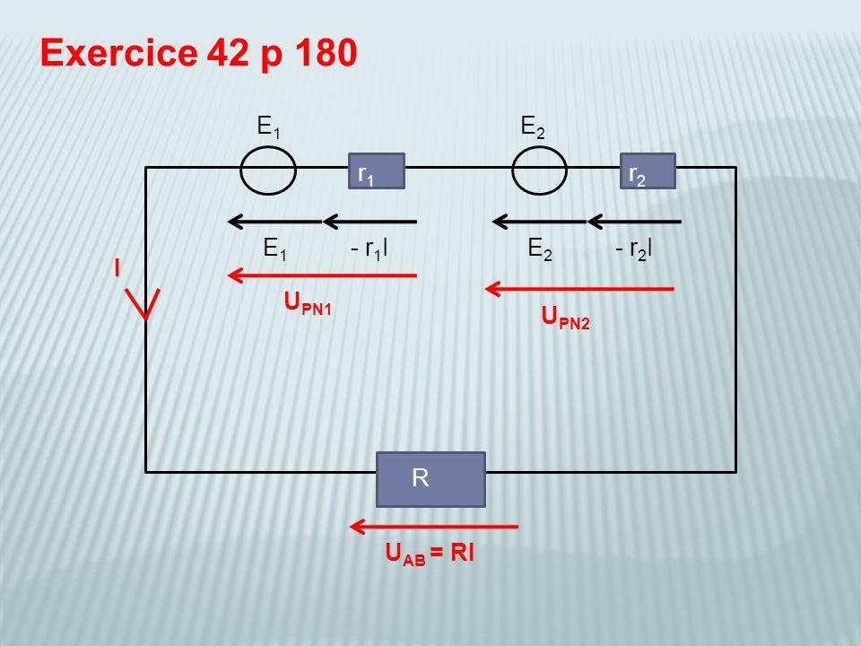 Exercice 42 p 180 2) a - Loi d additivité des tensions : U AB = U PN1 + U PN2 = E 1 + E 2 - (r 1 + r 2 ) I Loi d Ohm : U AB = R I Générateur idéal : E = E 1 + E 2 = 4,5 + 1,5 = 6,0 V Résistance associée : r = r 1 + r 2 = 3,7 + 1,1 = 4,8 Ω b – Répartition de la tension dans un circuit :U AB = U PN = E - r I = R I I = E / (r + R) = 6,0 / (4,8 + 16,0) = 2,9.10 -1 A 3) P eg = R I 2 = 16,0 x (2,9.10 -1 ) 2 = 1,3 W P f1 = U PN1.I = (E 1 - r 1 I).I = (4,5 - 3,7 x 0,29) x 0,29 = 9,9.10 -1 W P f2 = U PN2.I = (E 2 - r 2 I).I = (1,5 - 1,1 x 0,29) x 0,29 = 3,4.10 -1 W 4) P f = P f1 + P f2 = (r 1 +r 2 )I 2 = (3,7+ 1,1) x (0,29) 2 = 4,0.10 -1 W 5) La puissance est maximale lorsque R est égale à r soit 4,8 Ω si calcul intermédiaire : I = E / (r + R) = 6,0 / (4,8 + 4,8) = 6,3.10 -1 A P eg = R I 2 = 4,8 x (6,3.10 -1 ) 2 = 1,9 W Sans calcul intermédiaire : P eg = R E 2 / (r + R) 2 = 1,9 W