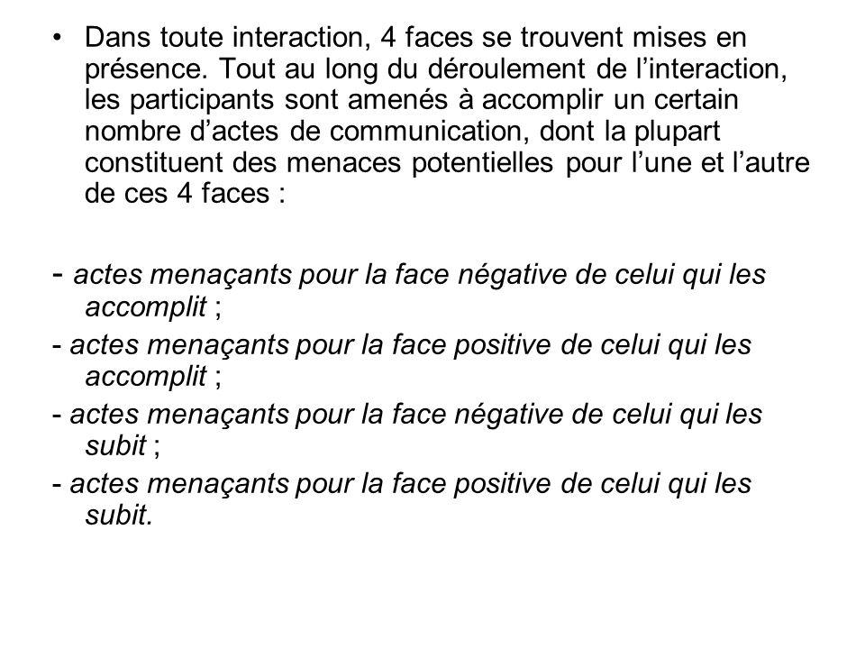 Dans toute interaction, 4 faces se trouvent mises en présence.