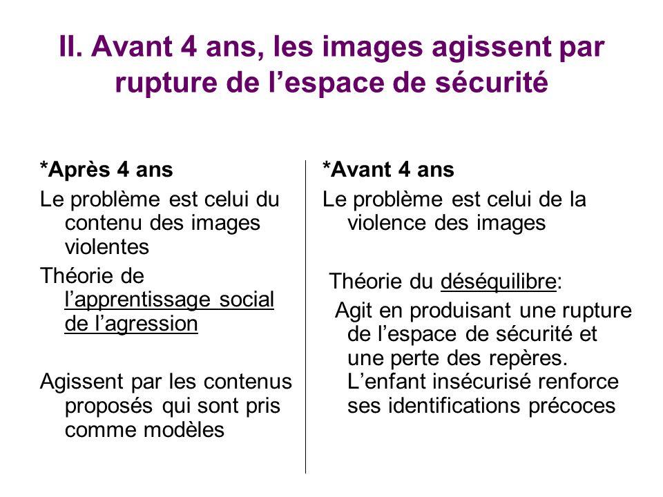 II. Avant 4 ans, les images agissent par rupture de lespace de sécurité *Après 4 ans Le problème est celui du contenu des images violentes Théorie de