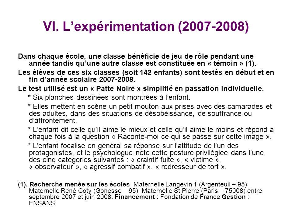 VI. Lexpérimentation (2007-2008) Dans chaque école, une classe bénéficie de jeu de rôle pendant une année tandis quune autre classe est constituée en