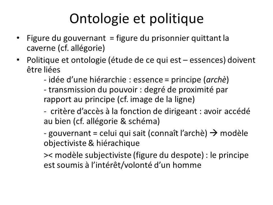 Ontologie et politique Figure du gouvernant = figure du prisonnier quittant la caverne (cf. allégorie) Politique et ontologie (étude de ce qui est – e