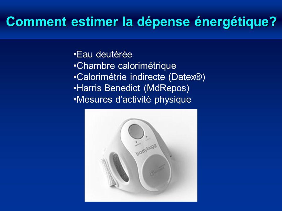 Comment estimer la dépense énergétique? Eau deutérée Chambre calorimétrique Calorimétrie indirecte (Datex®) Harris Benedict (MdRepos) Mesures dactivit