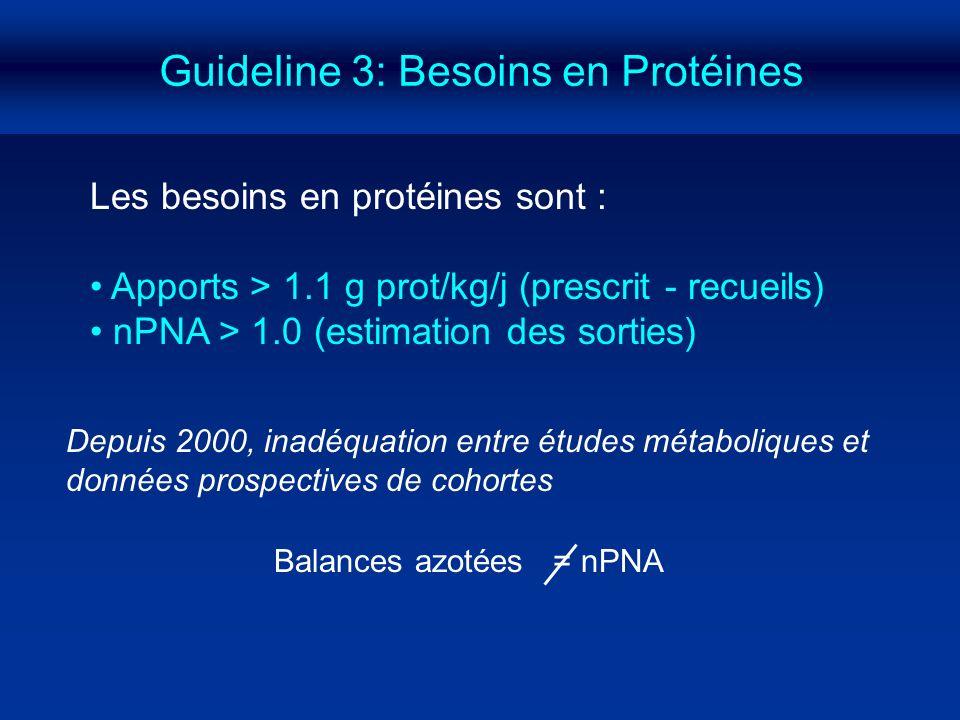 Guideline 3: Besoins en Protéines Depuis 2000, inadéquation entre études métaboliques et données prospectives de cohortes Balances azotées = nPNA Les