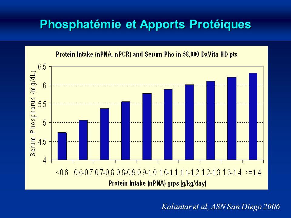 Phosphatémie et Apports Protéiques Kalantar et al, ASN San Diego 2006