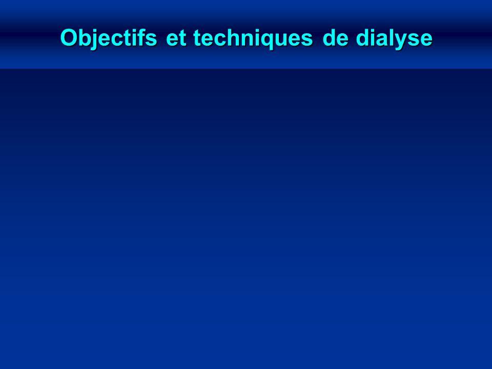 Objectifs et techniques de dialyse