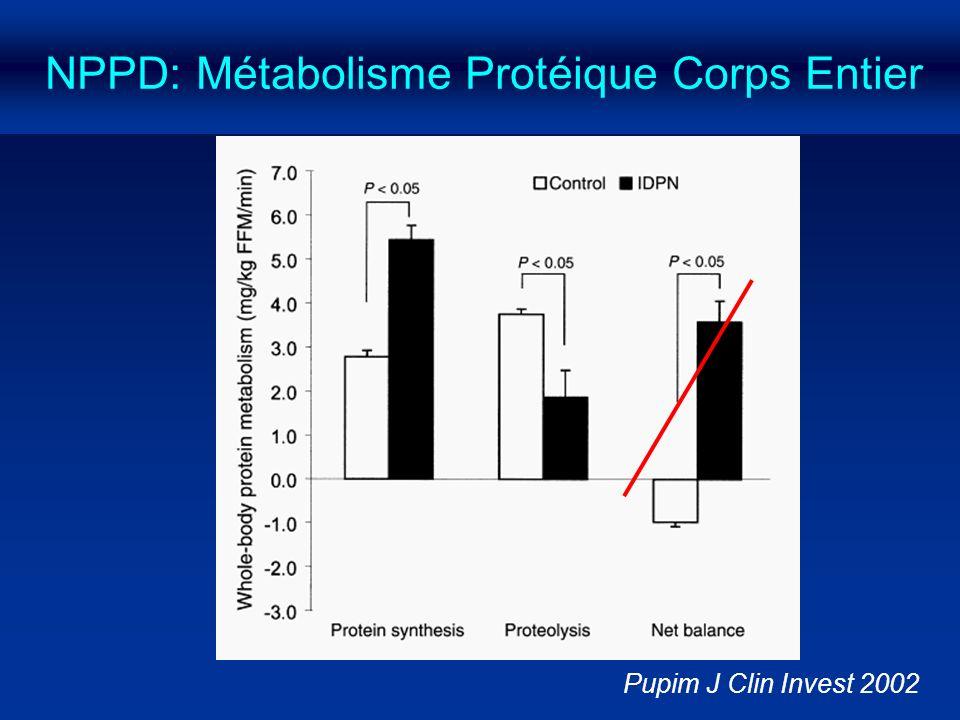 NPPD: Métabolisme Protéique Corps Entier Pupim J Clin Invest 2002