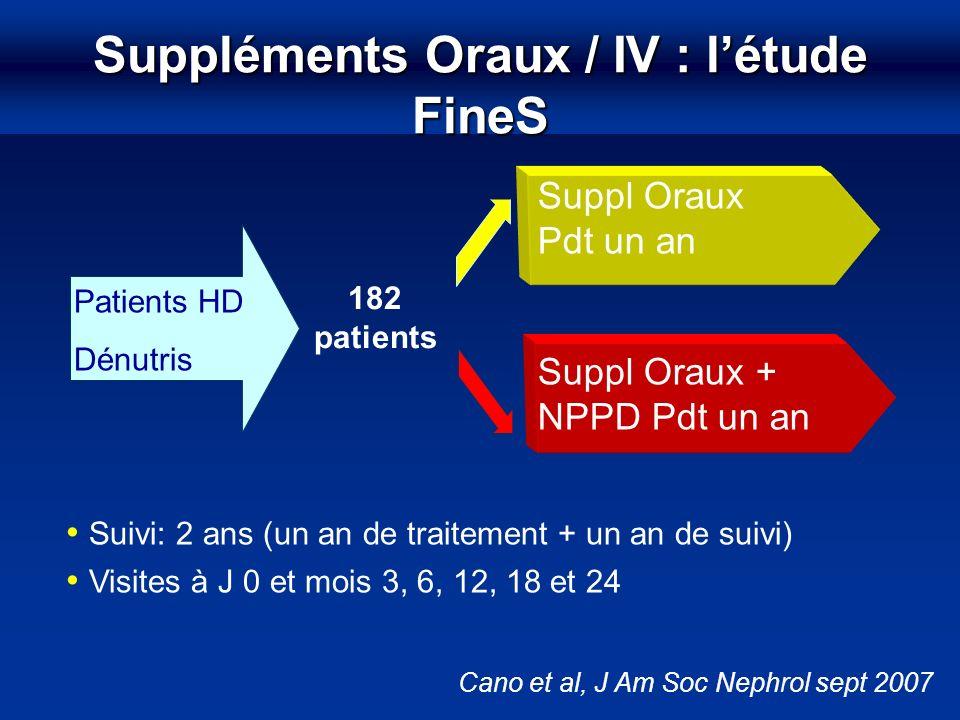 Suppléments Oraux / IV : létude FineS Cano et al, J Am Soc Nephrol sept 2007 Suivi: 2 ans (un an de traitement + un an de suivi) Visites à J 0 et mois