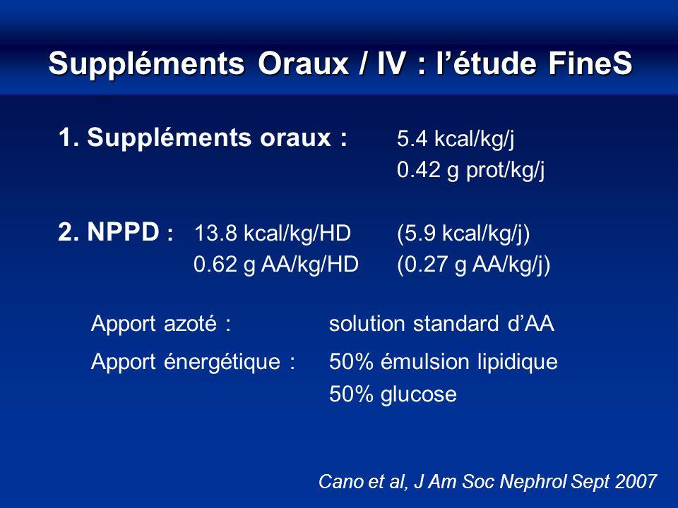 Suppléments Oraux / IV : létude FineS 1. Suppléments oraux : 5.4 kcal/kg/j 0.42 g prot/kg/j 2. NPPD : 13.8 kcal/kg/HD (5.9 kcal/kg/j) 0.62 g AA/kg/HD(