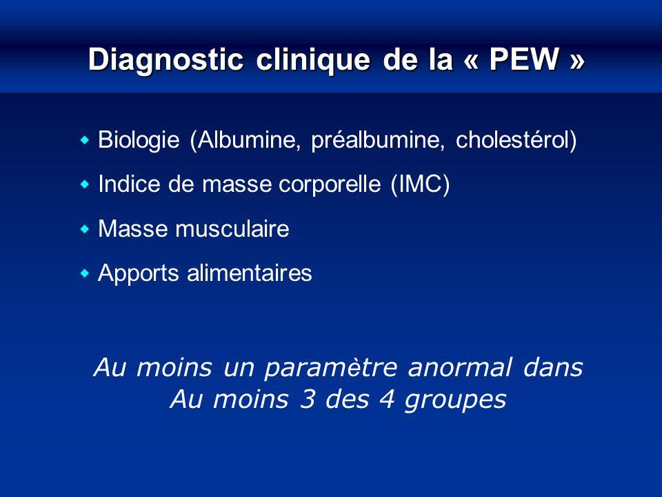 Diagnostic clinique de la « PEW » Biologie (Albumine, préalbumine, cholestérol) Indice de masse corporelle (IMC) Masse musculaire Apports alimentaires