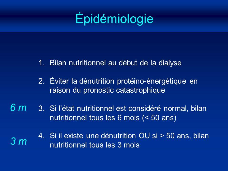 Épidémiologie 6 m 3 m 1.Bilan nutritionnel au début de la dialyse 2.Éviter la dénutrition protéino-énergétique en raison du pronostic catastrophique 3
