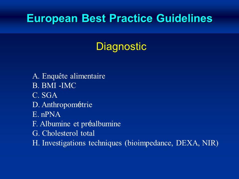European Best Practice Guidelines A. Enquête alimentaire B. BMI -IMC C. SGA D. Anthropom é trie E. nPNA F. Albumine et pr é albumine G. Cholesterol to