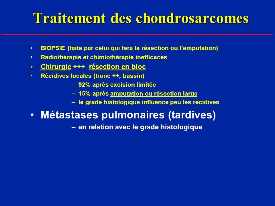 Traitement des chondrosarcomes BIOPSIE (faite par celui qui fera la résection ou lamputation) Radiothérapie et chimiothérapie inefficaces Chirurgie ++