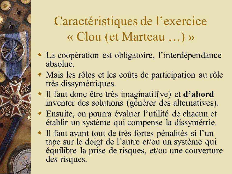 Caractéristiques de lexercice « Clou (et Marteau …) » La coopération est obligatoire, linterdépendance absolue. Mais les rôles et les coûts de partici