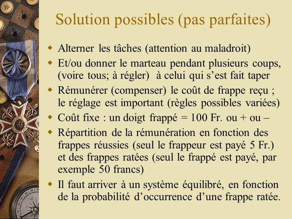 Solution possibles (pas parfaites) Alterner les tâches (attention au maladroit) Et/ou donner le marteau pendant plusieurs coups, (voire tous; à régler