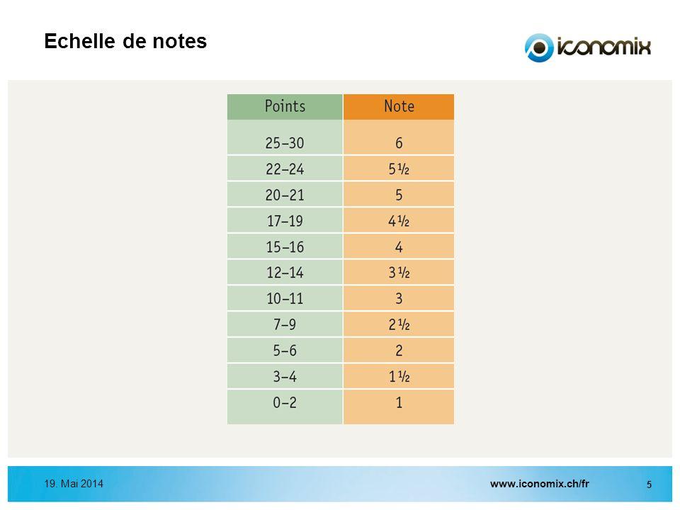 19. Mai 2014www.iconomix.ch/fr 5 Echelle de notes
