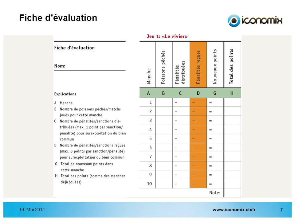 www.iconomix.ch/fr 7 19. Mai 2014 Fiche dévaluation