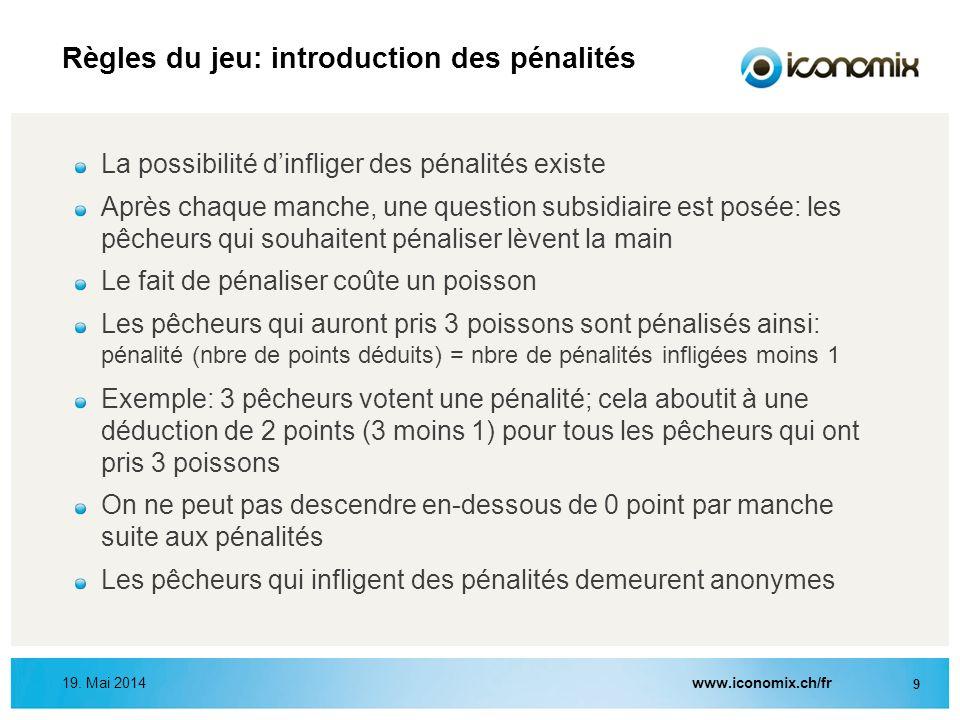 www.iconomix.ch/fr 9 19. Mai 2014 Règles du jeu: introduction des pénalités La possibilité dinfliger des pénalités existe Après chaque manche, une que