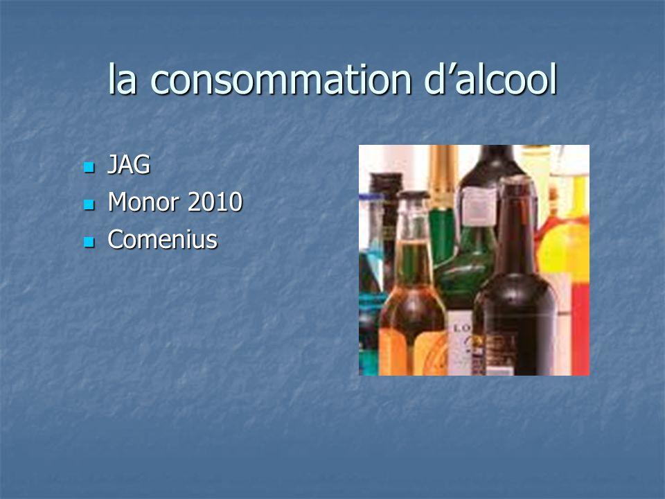 la consommation dalcool JAG JAG Monor 2010 Monor 2010 Comenius Comenius