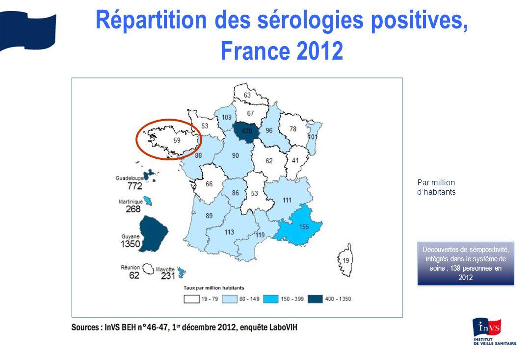 15 Répartition des sérologies positives, France 2012 Par million dhabitants Découvertes de séropositivité, intégrés dans le système de soins : 139 per