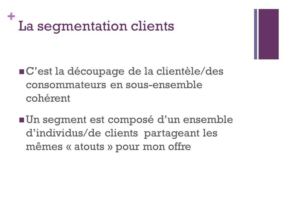 + La segmentation clients Cest la découpage de la clientèle/des consommateurs en sous-ensemble cohérent Un segment est composé dun ensemble dindividus