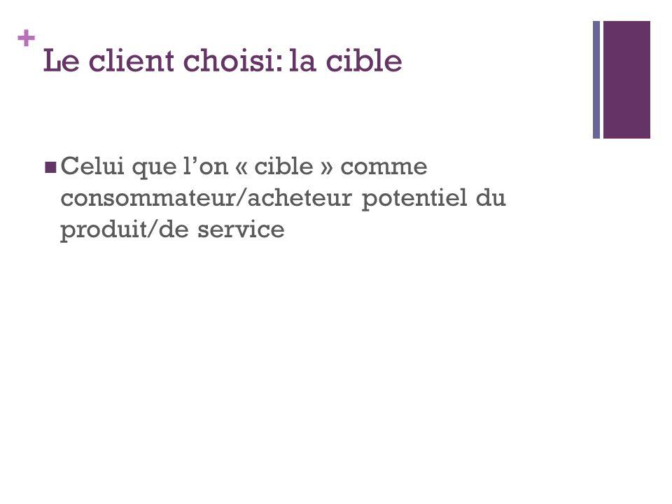 + Le client choisi: la cible Celui que lon « cible » comme consommateur/acheteur potentiel du produit/de service