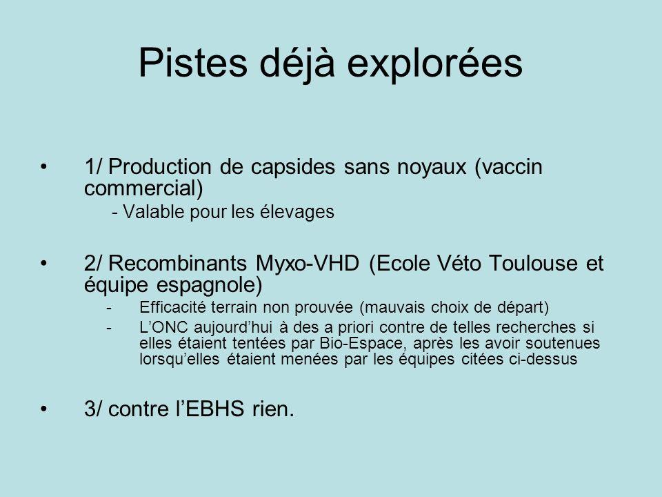 Pistes déjà explorées 1/ Production de capsides sans noyaux (vaccin commercial) - Valable pour les élevages 2/ Recombinants Myxo-VHD (Ecole Véto Toulo
