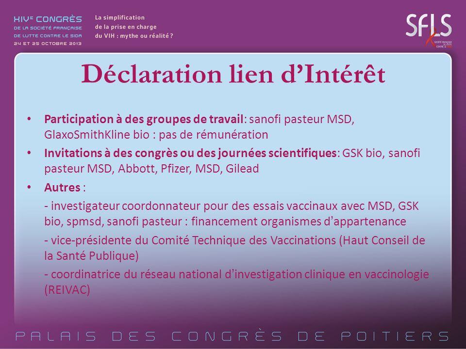 Participation à des groupes de travail: sanofi pasteur MSD, GlaxoSmithKline bio : pas de rémunération Invitations à des congrès ou des journées scient