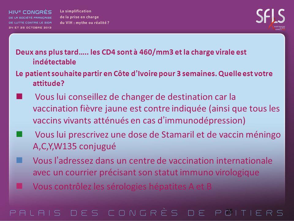 25 Deux ans plus tard….. les CD4 sont à 460/mm3 et la charge virale est indétectable Le patient souhaite partir en Côte dIvoire pour 3 semaines. Quell