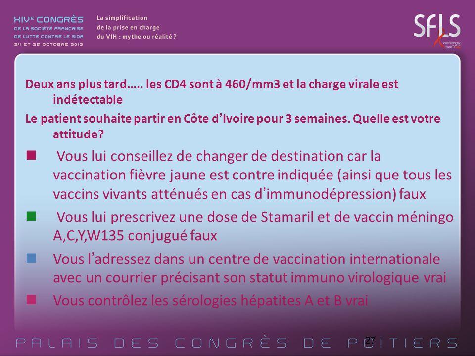 27 Deux ans plus tard….. les CD4 sont à 460/mm3 et la charge virale est indétectable Le patient souhaite partir en Côte dIvoire pour 3 semaines. Quell