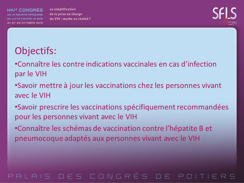 QCM n°1 Parmi les propositions suivantes, lesquelles sont exactes Chez ladulte infecté par le VIH, les vaccins vivants sont toujours contre indiqués Certains vaccins sont spécifiquement recommandés chez les personnes vivant avec le VIH La mise à jour du calendrier vaccinal (administration des rappels) doit se faire le plus tôt possible au cours de la prise en charge dun patient infecté par le VIH Pour certains vaccins, il est recommandé de vérifier les titres en anticorps induits par la vaccination Un taux de CD4 bas est le principal facteur de mauvaise réponse à la vaccination