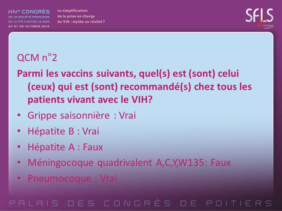 QCM n°2 Parmi les vaccins suivants, quel(s) est (sont) celui (ceux) qui est (sont) recommandé(s) chez tous les patients vivant avec le VIH? Grippe sai