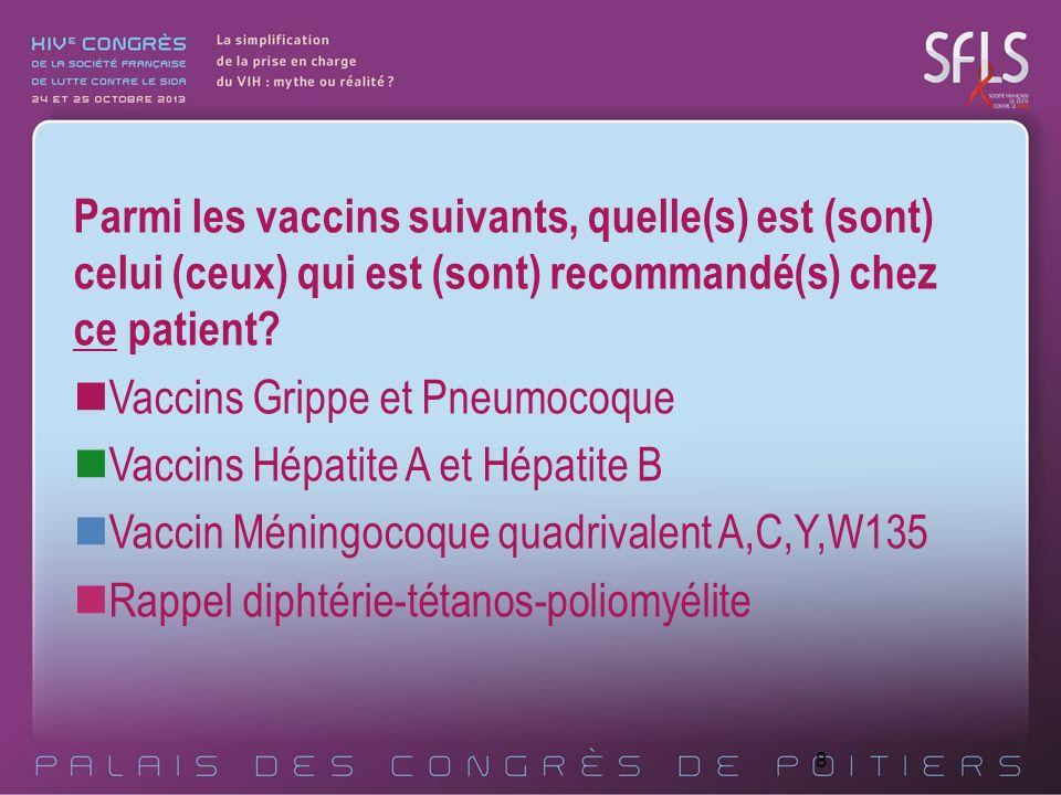9 Les vaccins recommandés chez les personnes vivant avec le VIH Les vaccins du calendrier vaccinal: - diphtérie, tétanos, polio avec à loccasion dun rappel, vaccin comportant la coqueluche (Revaxis ou Boostrix tétra) - rappel tous les 10 ans (contrairement aux sujets immunocompétents pour lesquels rendez vous vaccinaux à 25 ans, 45 ans, 65 ans puis tous les 10 ans) Vaccinations spécifiquement recommandées: - pour tous : grippe annuelle, pneumocoque, hépatite B - en cas de facteurs de risque particulier : hépatite A : co-infection VHB ou VHC, maladie chronique du foie, homosexuels masculins, voyageurs en zone dendémie méningocoque A, C, Y,W135 : en cas dasplénie, de déficit en complément ou properdine