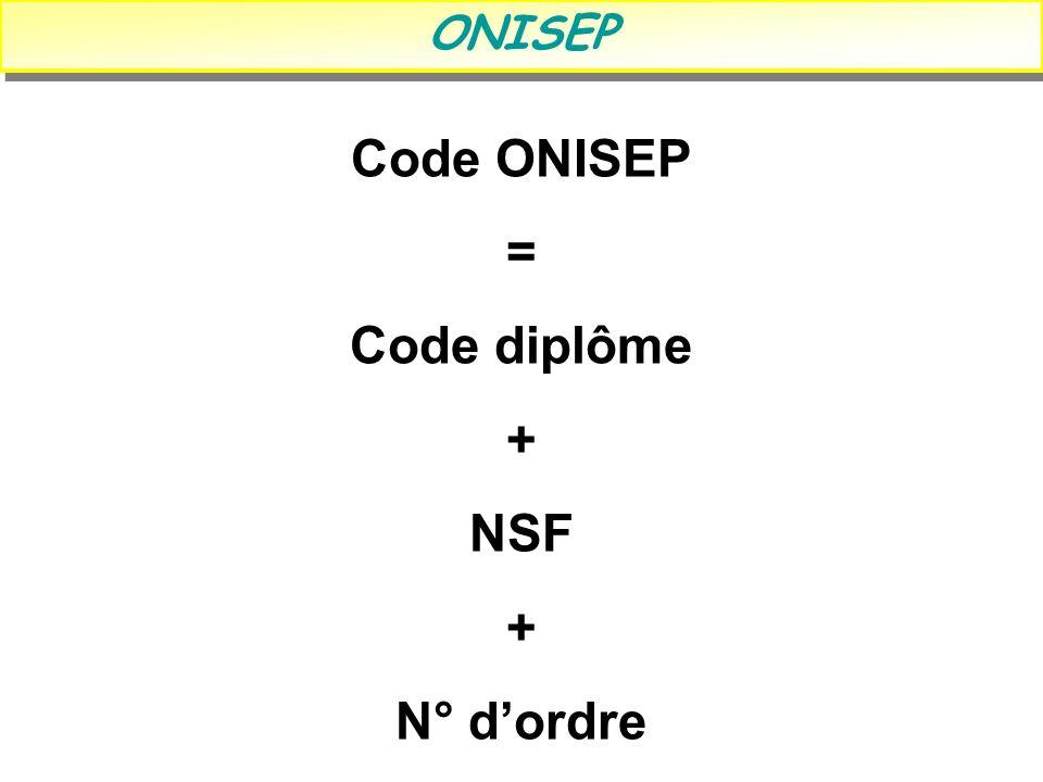 ONISEP Code ONISEP = Code diplôme + NSF + N° dordre