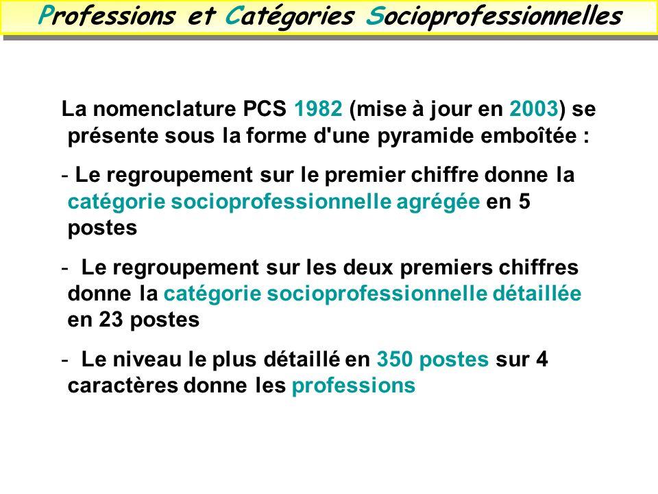 Professions et Catégories Socioprofessionnelles La nomenclature PCS 1982 (mise à jour en 2003) se présente sous la forme d'une pyramide emboîtée : - L