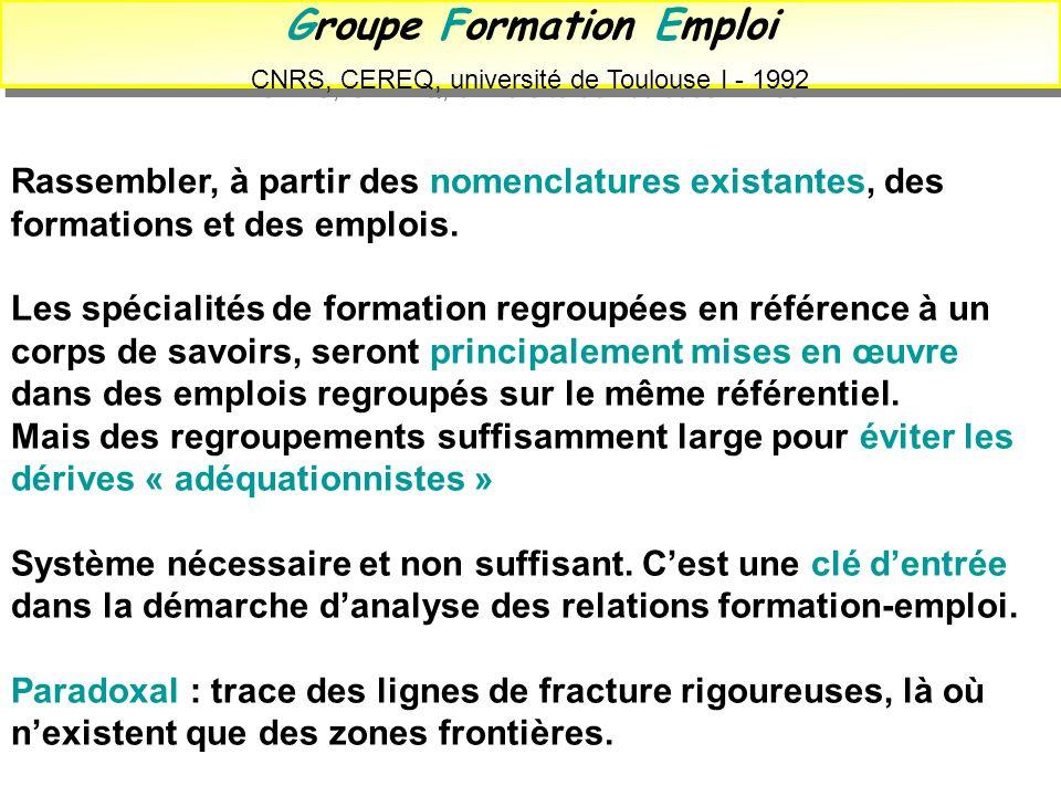 Groupe Formation Emploi CNRS, CEREQ, université de Toulouse I - 1992 Groupe Formation Emploi CNRS, CEREQ, université de Toulouse I - 1992 Rassembler,