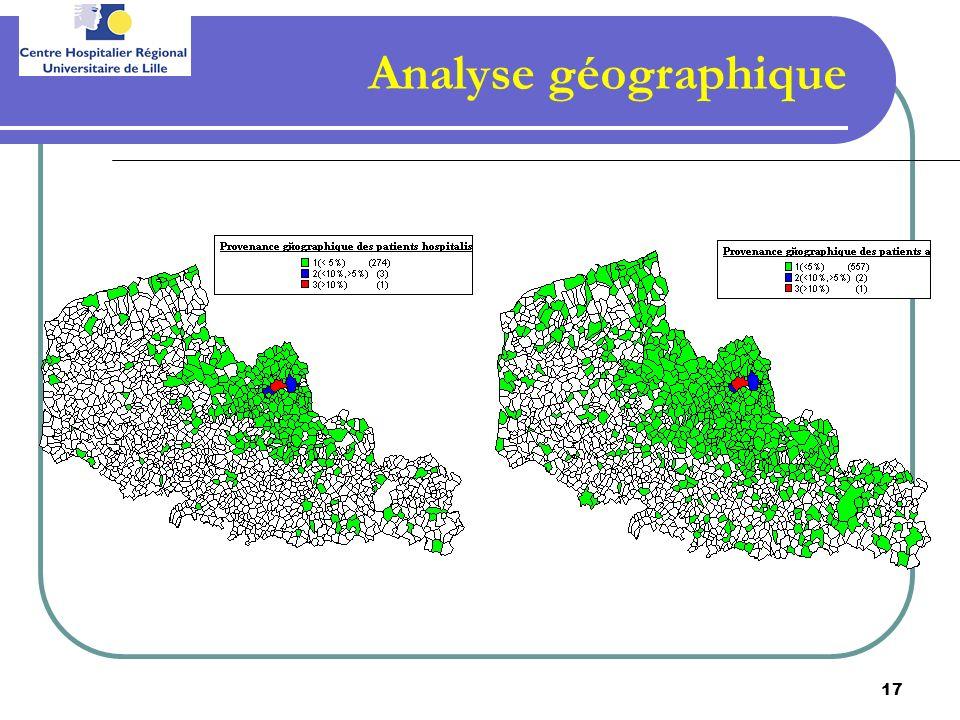 17 Analyse géographique