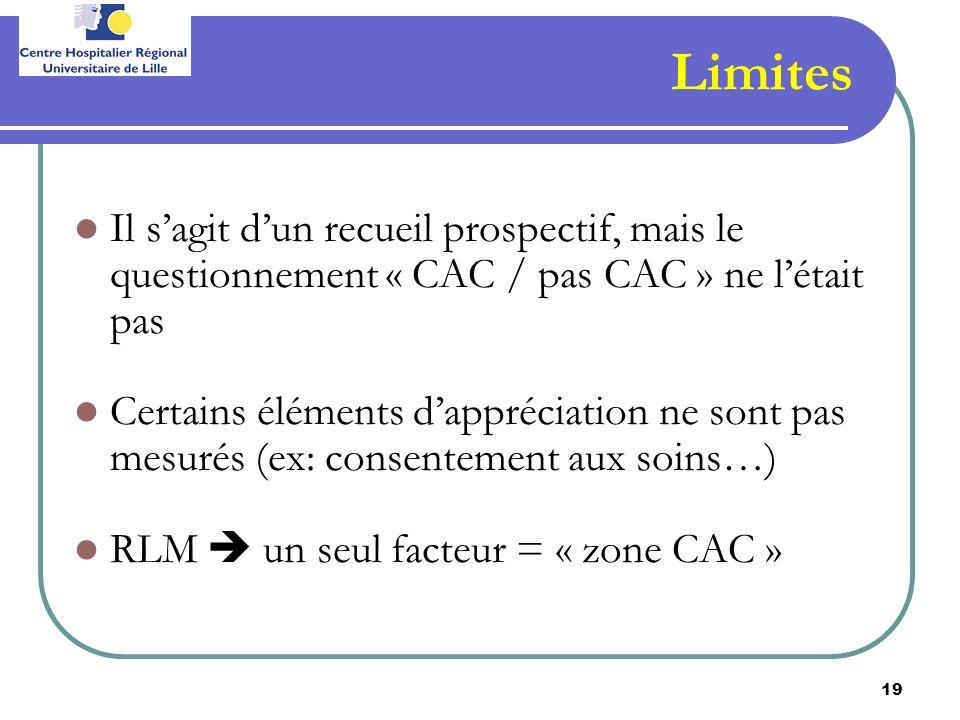 19 Limites Il sagit dun recueil prospectif, mais le questionnement « CAC / pas CAC » ne létait pas Certains éléments dappréciation ne sont pas mesurés