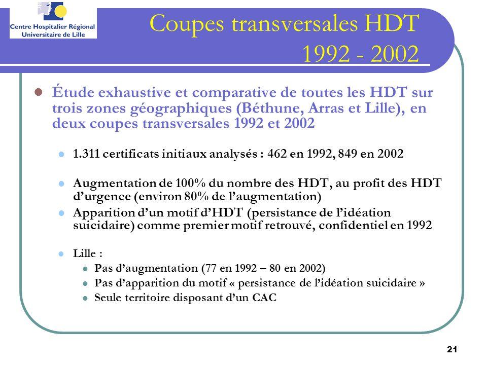 21 Coupes transversales HDT 1992 - 2002 Étude exhaustive et comparative de toutes les HDT sur trois zones géographiques (Béthune, Arras et Lille), en