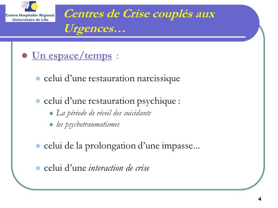 4 Centres de Crise couplés aux Urgences… Un espace/temps : celui dune restauration narcissique celui dune restauration psychique : La période de révei