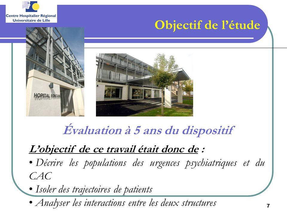 8 Données Base Urgences 2000-2004 30.751 passages Base CAC 2000-2004 5.725 hospitalisations