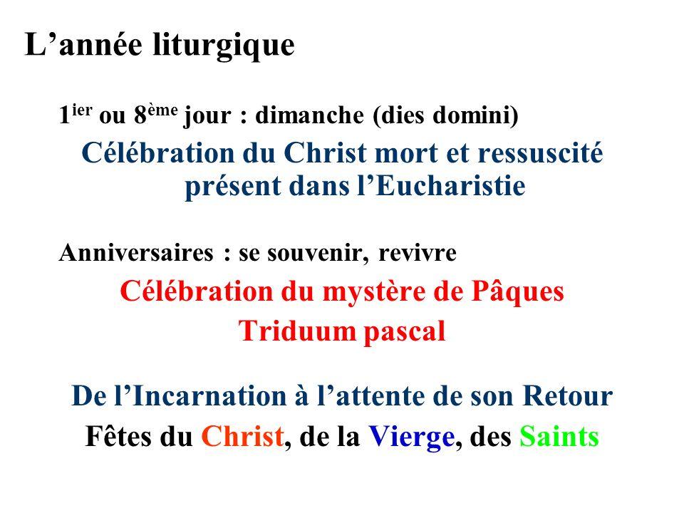 Lannée liturgique 1 ier ou 8 ème jour : dimanche (dies domini) Célébration du Christ mort et ressuscité présent dans lEucharistie Anniversaires : se souvenir, revivre Célébration du mystère de Pâques Triduum pascal De lIncarnation à lattente de son Retour Fêtes du Christ, de la Vierge, des Saints
