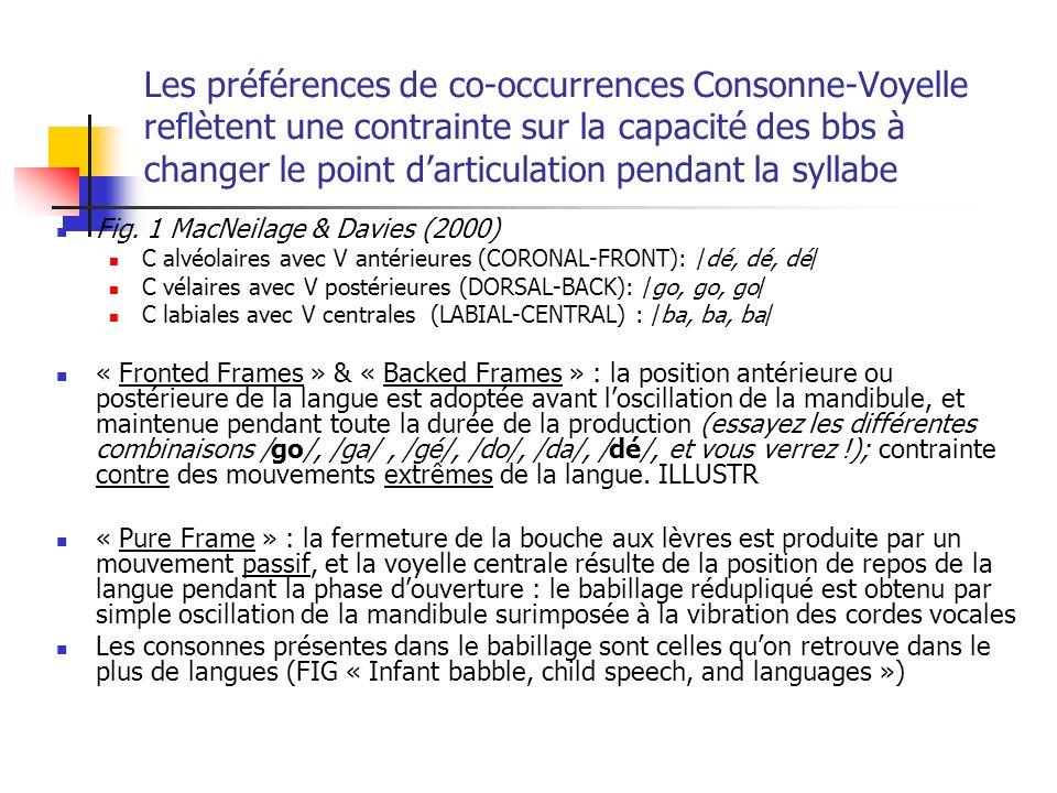 Les préférences de co-occurrences Consonne-Voyelle reflètent une contrainte sur la capacité des bbs à changer le point darticulation pendant la syllabe Fig.
