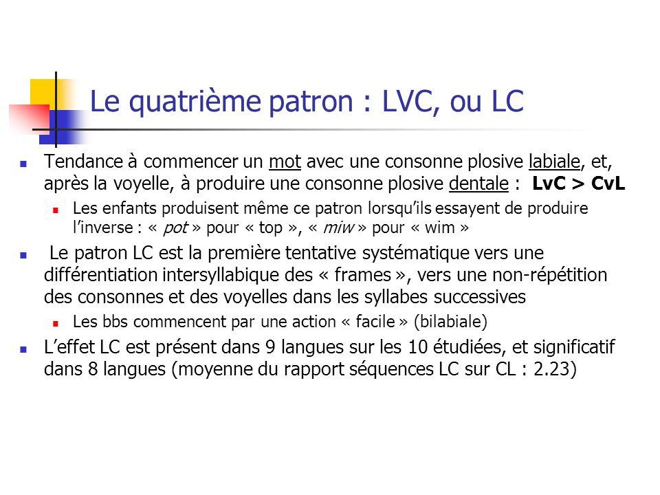 Le quatrième patron : LVC, ou LC Tendance à commencer un mot avec une consonne plosive labiale, et, après la voyelle, à produire une consonne plosive dentale : LvC > CvL Les enfants produisent même ce patron lorsquils essayent de produire linverse : « pot » pour « top », « miw » pour « wim » Le patron LC est la première tentative systématique vers une différentiation intersyllabique des « frames », vers une non-répétition des consonnes et des voyelles dans les syllabes successives Les bbs commencent par une action « facile » (bilabiale) Leffet LC est présent dans 9 langues sur les 10 étudiées, et significatif dans 8 langues (moyenne du rapport séquences LC sur CL : 2.23)