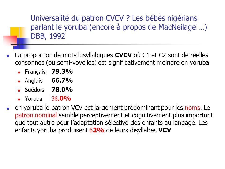 Universalité du patron CVCV .