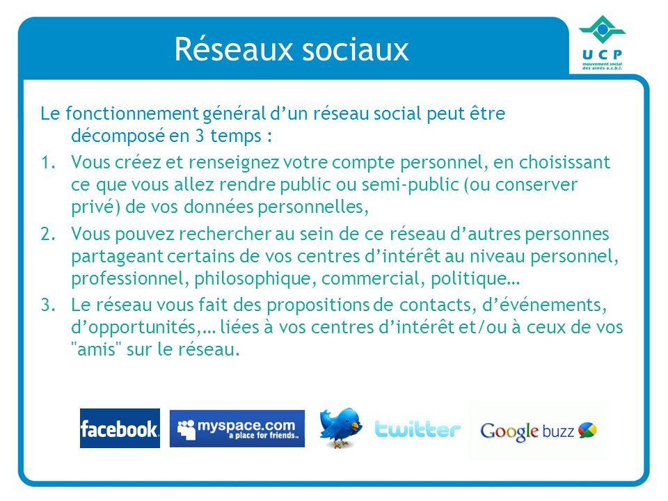 Réseaux sociaux Le fonctionnement général dun réseau social peut être décomposé en 3 temps : 1.Vous créez et renseignez votre compte personnel, en cho